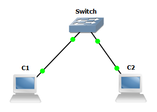 DTP lab network diagram