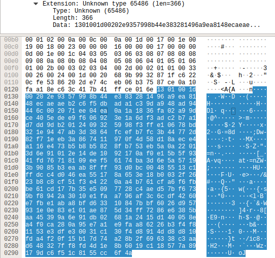 Wireshark packet analysis showing the ESNI extension which does not contain any obviously readable string data